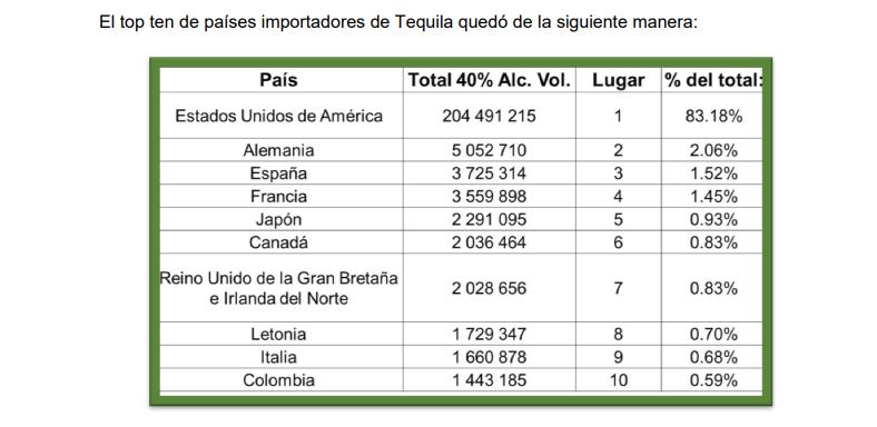 tequila-crt-partidero