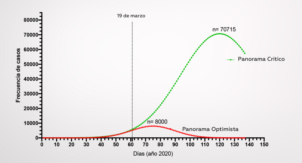 partidero-covid-19-coronavirus