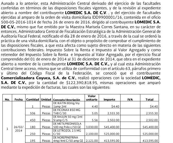 carlos lomelí-partidero-coyuca-comercializadora-facturas falsas-morena-guadalajara