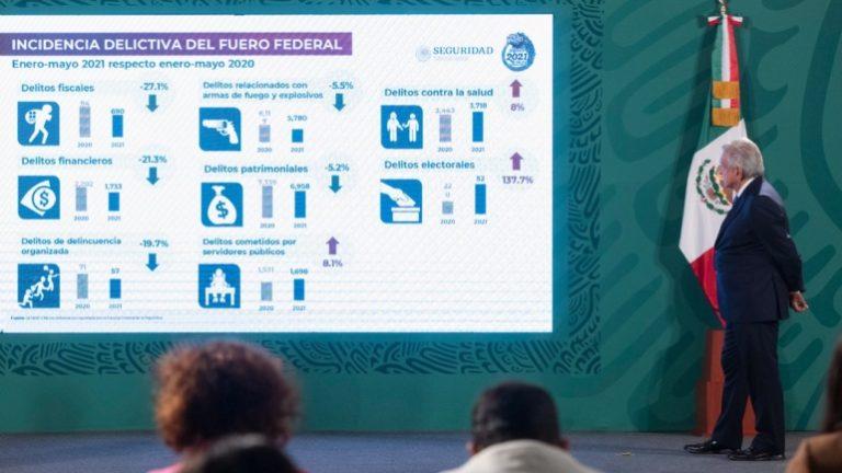 partidero-lópez obrador-amlo-reynosa-tamaulipas