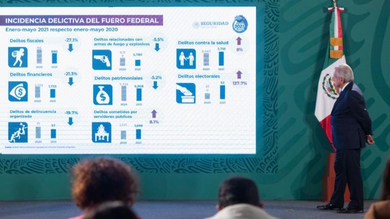 Condena López Obrador matanza en Reynosa y ordena atraer el caso
